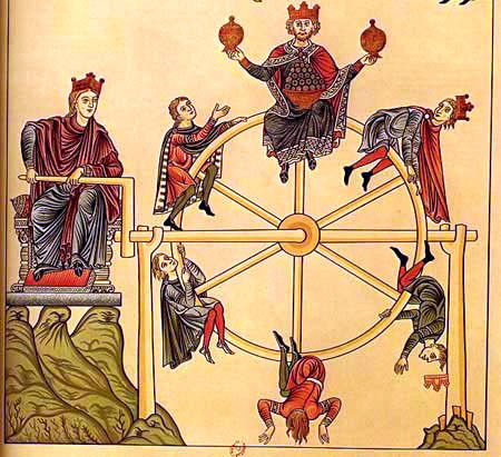 An image of of a fair-skinned person on a throne turning a crank. The crank appears to spin a wheel to which six fair-skinned people are attached. At the top of the wheel is a person with a crown holding two trophies. Moving clockwise, the people on the wheel appear to be falling over, one's crown falling off their head, and on the bottom of the wheel hangs a person looking distressed. Continuing clockwise, the two people moving upward appear to be becoming happier and more successful.
